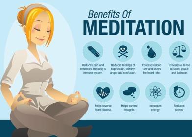 Benefits-of-meditation-2