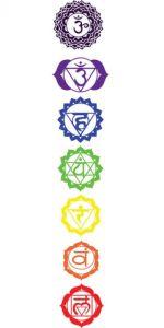 d81763d3c60b0b66bbc7647086cbdd38--chakra-symbols-art-chakras-symbols